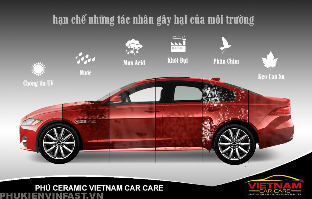 Tác dụng ưu việt của phủ ceramic ô tô VinFast